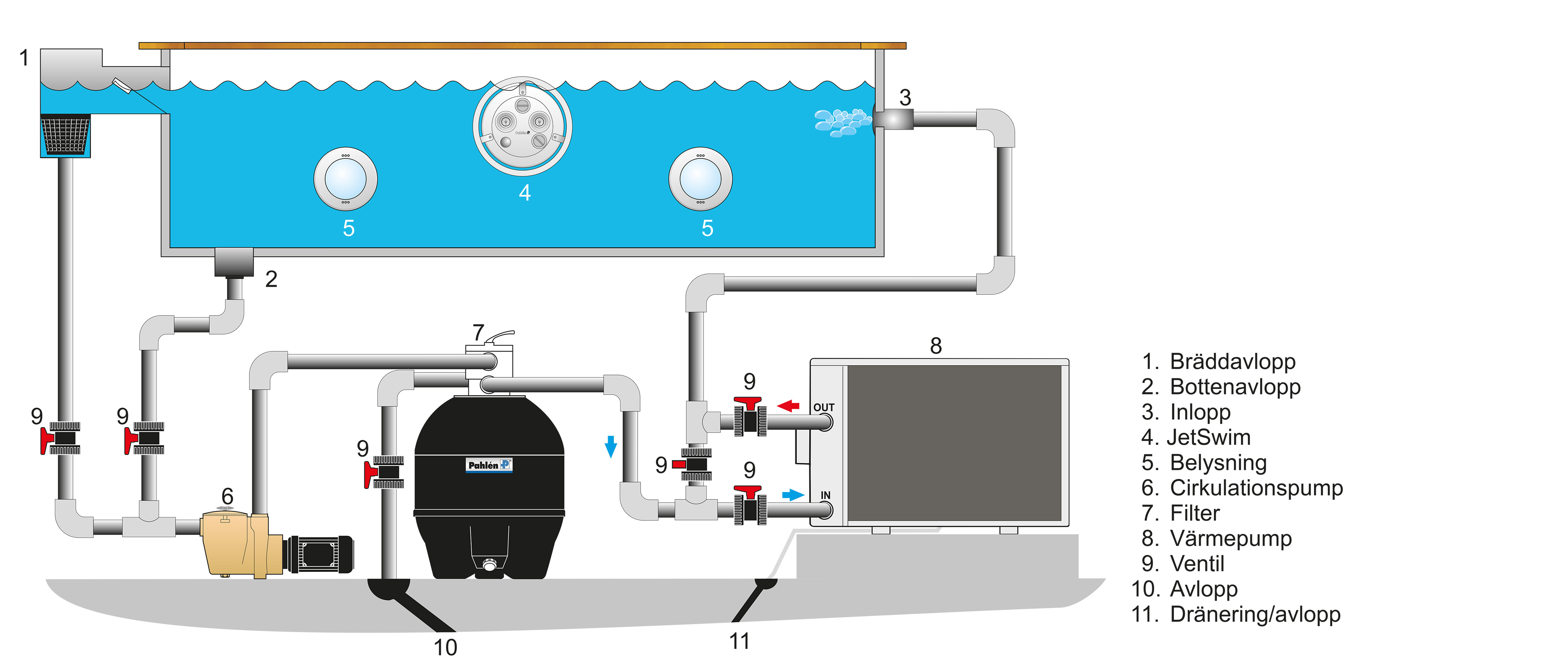 Swimming pool schematic heat exchanger electric heater heat pump for Swimming pool equipment layout